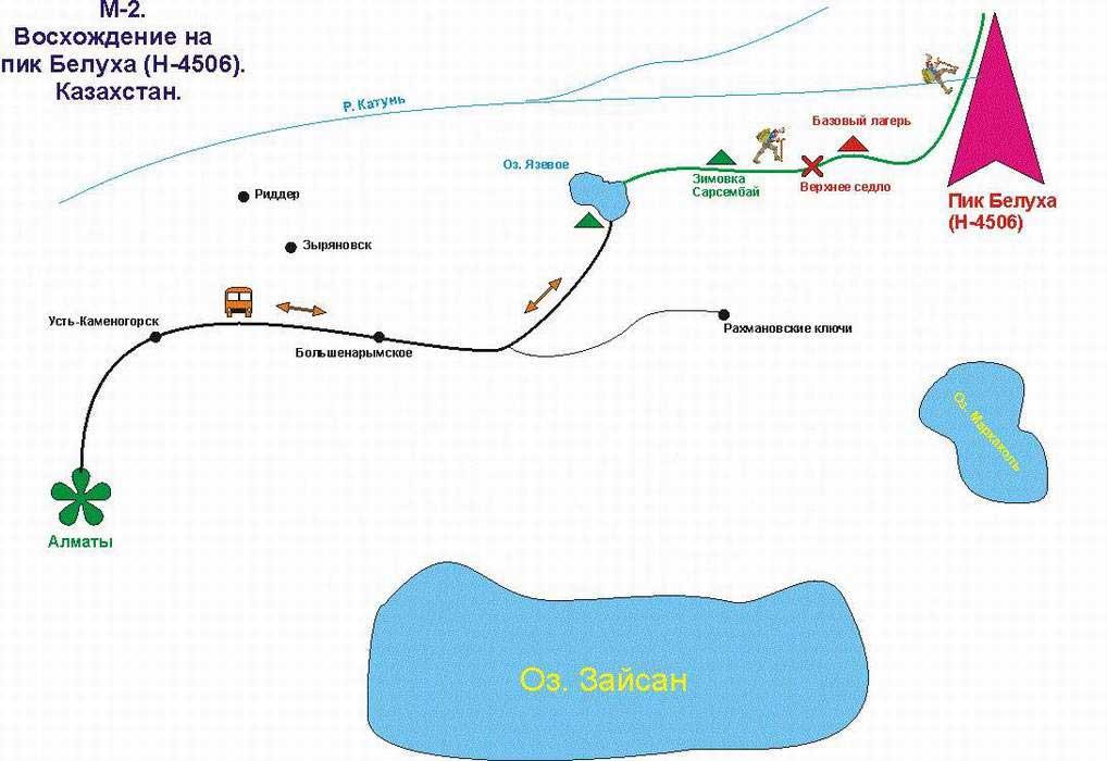 Схема маршрута восхождения на пик Белуха.